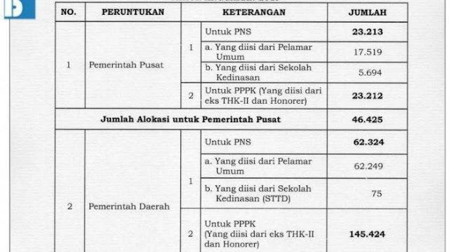 INFO Pendaftaran CPNS 2019- LINK Resmi cat.bkn.go.id, Mulai Latihan Tes CAT di Website Resmi BKN