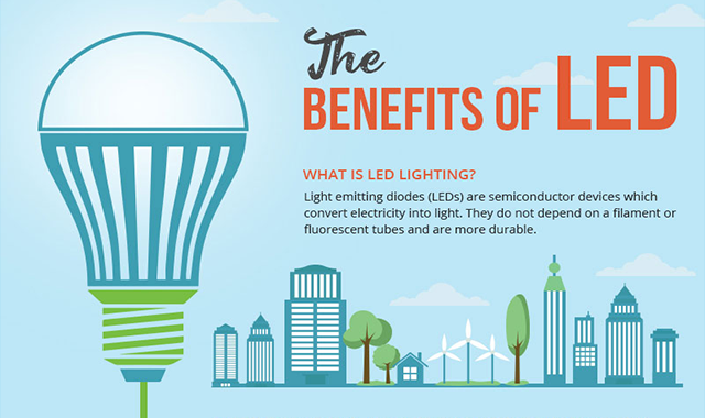 The Benefits of LED lighting