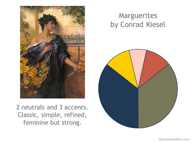 Marguerites by Conrad Kiesel
