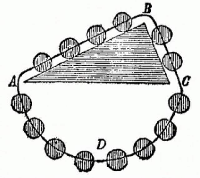 هذه هي الطريقة التي يجب أن يظهر بها هذا النظام ويدور عكس اتجاه عقارب الساعة ، لكنه سيصل بسرعة إلى حالة التوازن.