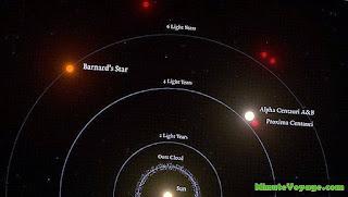 الأرض والفضاء- تعرف على حقيقة النجوم وكيفية تشكلها