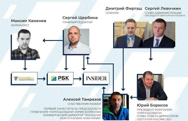 """Левочкин """"мочит"""" Ахметова через детей Щербаня?"""