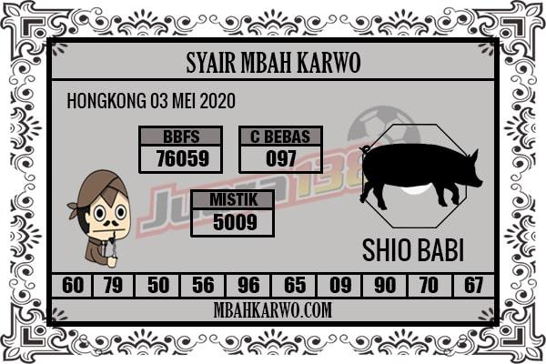 Prediksi HK 03 Mei 2020 - Mbah Karwo HK