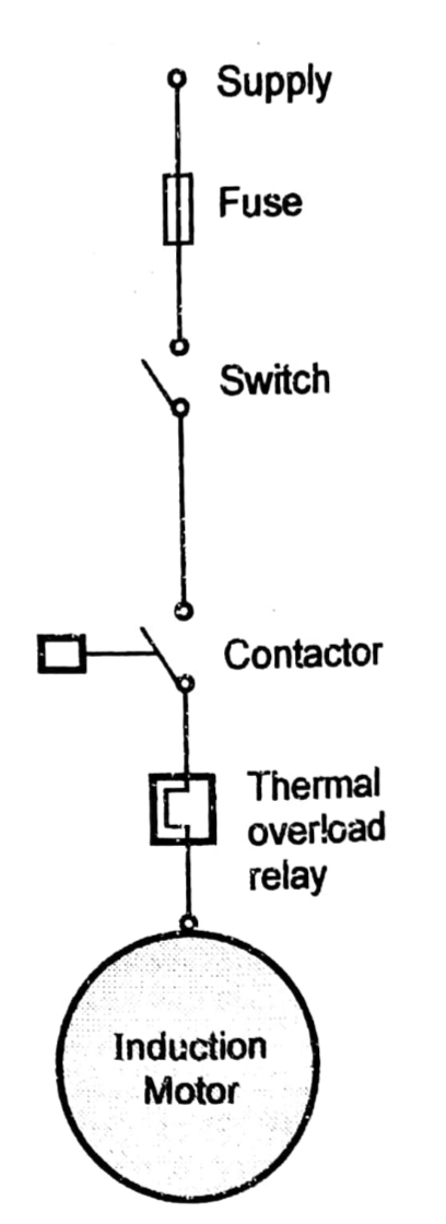 Protection Circuit of Induction Motor/overload protection