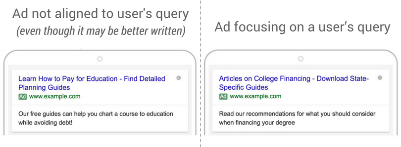 PPC hubbub - Inside Adwords - Expanded Text Ads