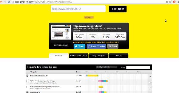 Сайт для проверки скорости блога