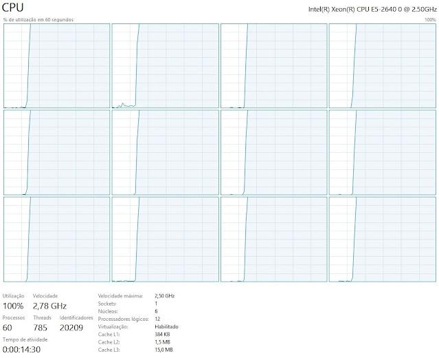 Referências de Consumo para Servidores Xeon® E5-2640