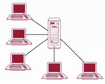 Apa itu Multi Tasking dan Multi User di Komputer ?