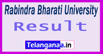 Rabindra Bharati University Results