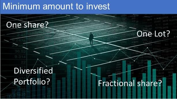 Minimum amount to invest