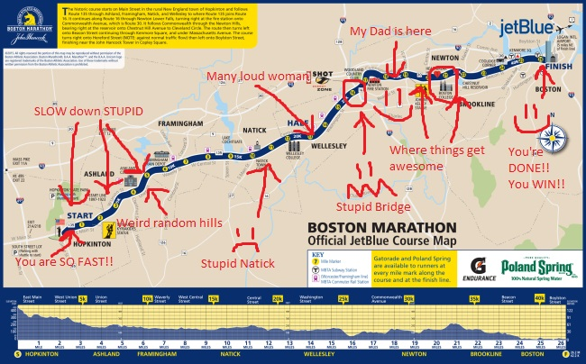 Middle Aged Runner The 10 Commandments of The Boston Marathon