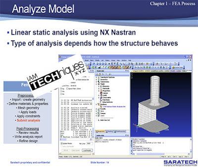 Siemens FEMAP Literature