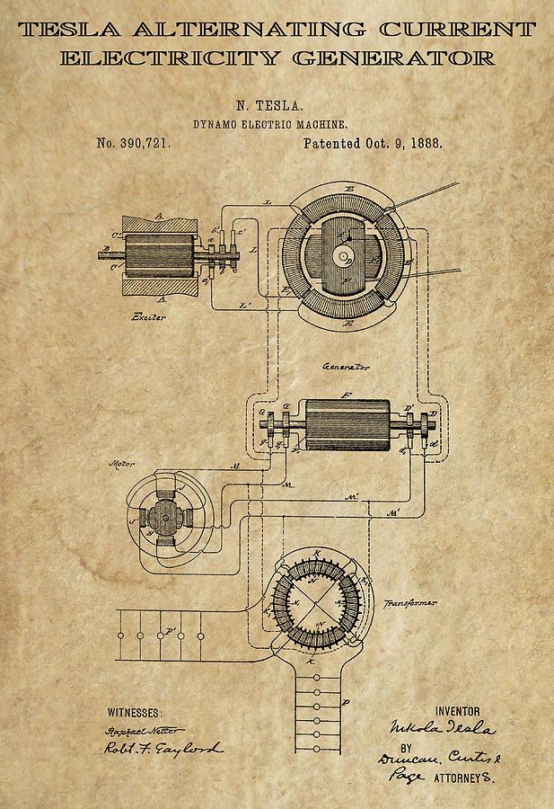 Tesla Alternating Current 3 Patent Art 1888
