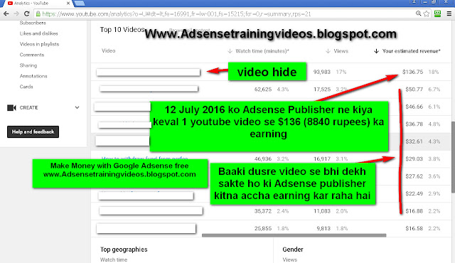 12 July 2016 ko Adsense publisher ne keval 1 youtube video se 8840 rupees ka earning kiya-see screenshot