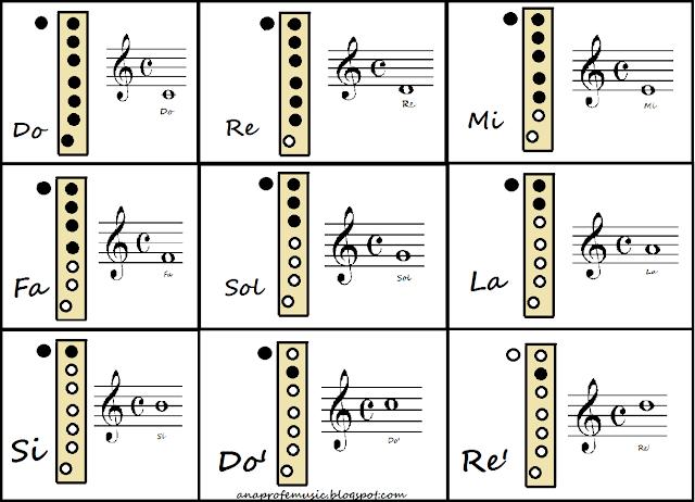 notas en la flauta