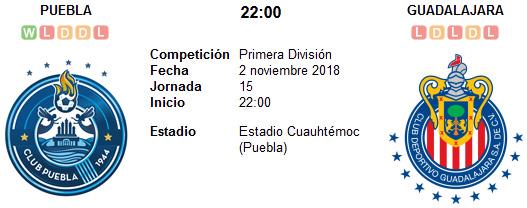 Puebla vs Chivas de Guadalajara en VIVO