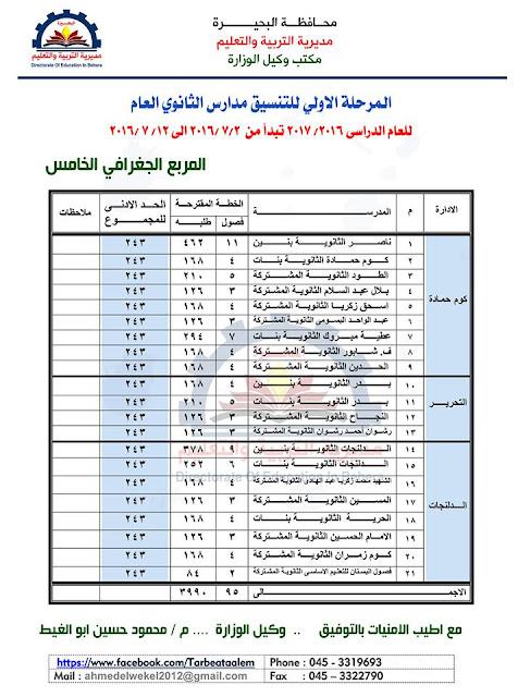 تنسيق القبول للثانويه العامه والدبلومات (الصف الاول الثانوى) للعام 2016 - 2017