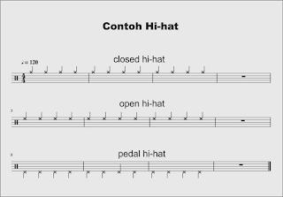gambar notasi hi hat pada not balok