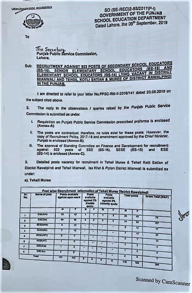 RECRUITMENT OF EDUCATORS THROUGH PUNJAB PUBLIC SERVICE COMMISSION