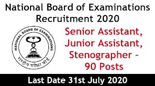 National Board of Examinations Recruitment 2020 Apply now