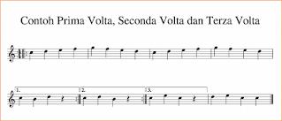 gambar notasi prima dan seconda volta dll