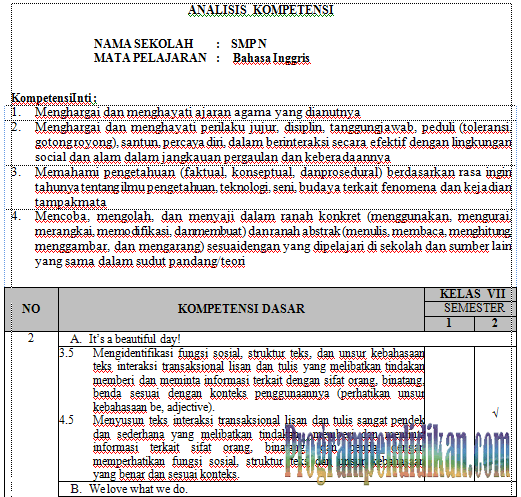 analsisi kompetensi bahasa inggris kelas 7