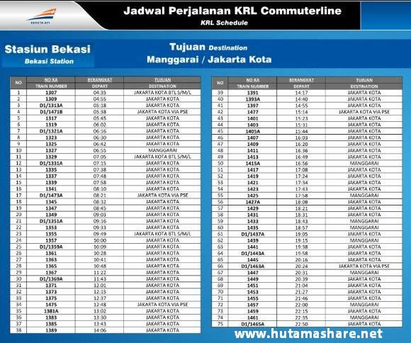 Jadwal Krl Commuter Line Stasiun Bekasi Tujuan Stasiun Jakarta Kota