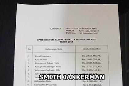 UPAH MINIMUM KABUPATEN/KOTA (UMK) SE PROVINSI RIAU 2018