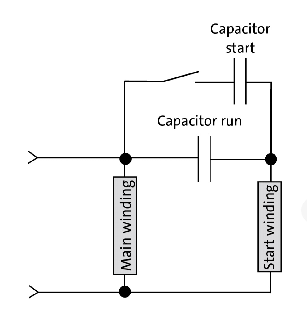 hight resolution of capacitor start capacitor run single phase induction motor