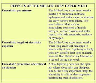 Miller Urey experiment