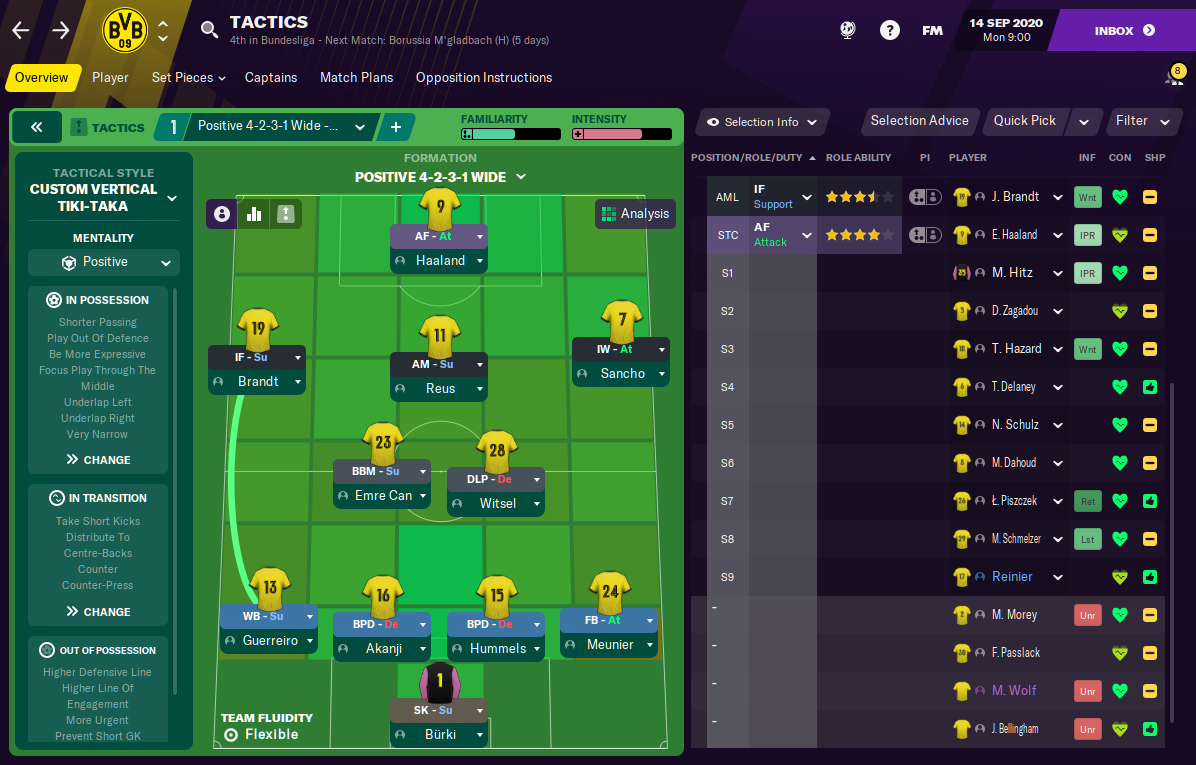 Football Manager 2021 Borussia Dortmund Tactic