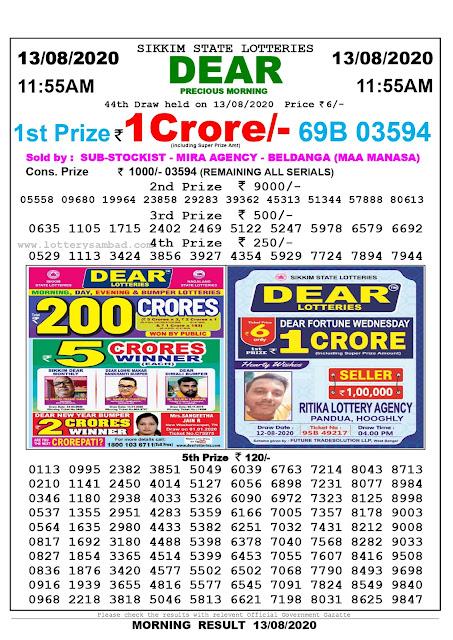 Lottery Sambad Result 13.08.2020 Dear Precious Morning 11:55 am