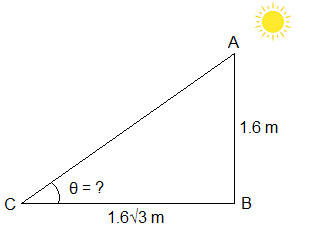 Right angled triangle ABC, where AB is the height of the man, BC is the length of his shadow and θ is the altitude of the sun.