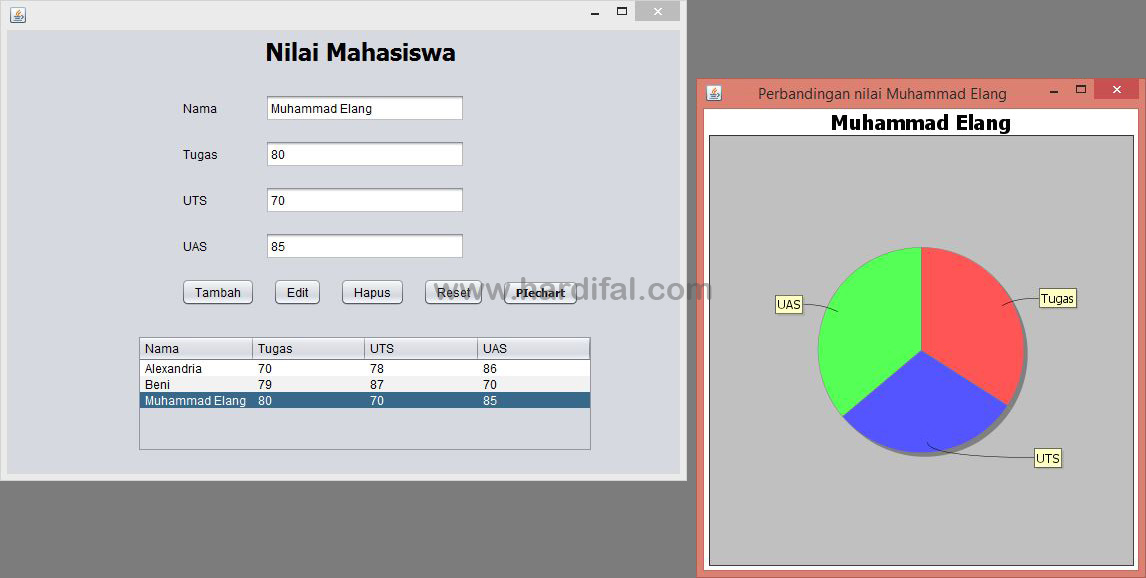 output program aplikasi database nilai mahasiswa java mysql netbeans