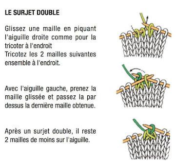 Surjet double
