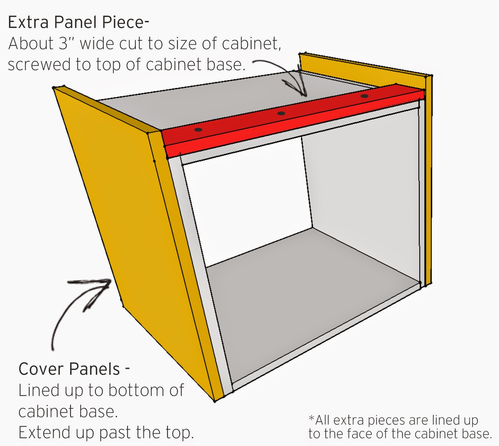 Installing Kitchen Base Cabinets Ikea Island Cover Panel Installation Nazarm Com