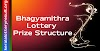 Prize Structure of Bhagyamithra Monthly Lottery 22-09-2020