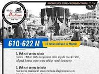 REFLEKSI 100 TAHUN DUNIA TANPA KHILAFAH - KHILAFAH BANGKIT KEMBALI, PASTI !
