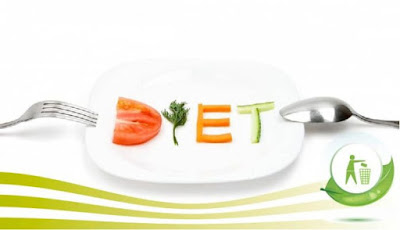 http://www.besthealthlab.com/2-week-diet-plan-fastest-way-lose-weight/