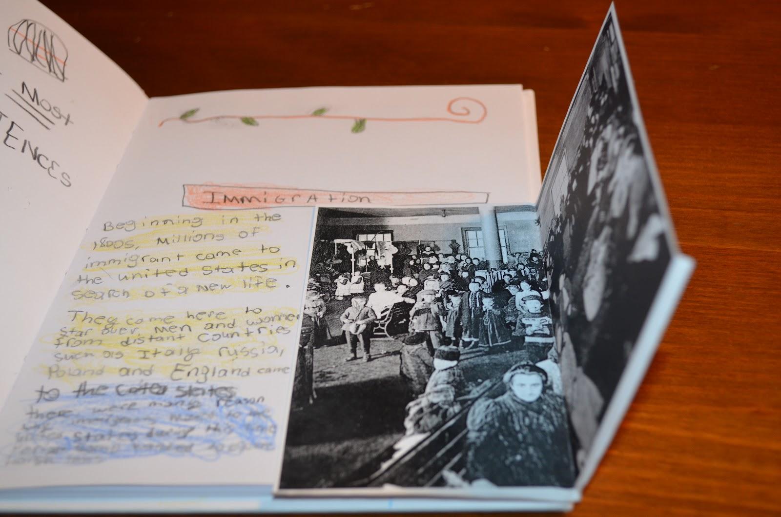 Literacy Amp Math Ideas Interactive Art Journals Part 2