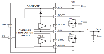 FAN5009 MOSFET Driver Typical Application Circuit and Datasheet