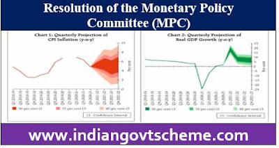 Resolution of the Monetary Policy