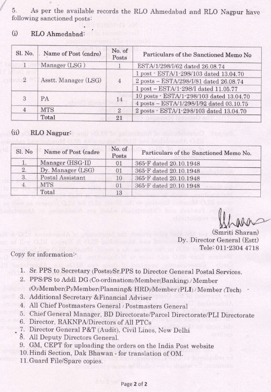Consolidation of functioning of RLOs into four zonal RLOs- Merger of RLOs