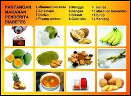 Makanan Pantangan Penderita Siabetes
