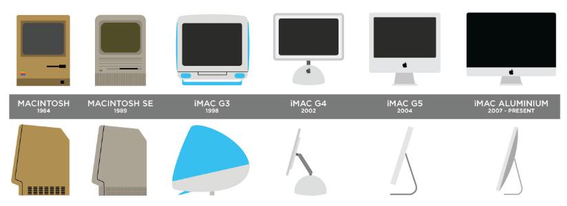 Imac G3 & G5imac G4