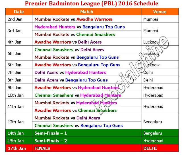 Premier Badminton League (PBL) 2016 Schedule,Premier Badminton League 2016 schedule,PBL 2016 Schedule,Badminton schedule,Premier Badminton League (PBL) 2016 Schedule time table,Premier Badminton League 2016 fixtures,Premier Badminton League 2016 teams,Premier Badminton League 2016 players,Premier Badminton League 2016 venue,Premier Badminton League 2016 time table,Mumbai Rockets,Chennai Smashers,Delhi Acers,date day