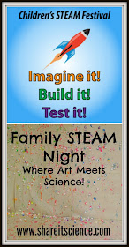Family STEAM Night, art meets science, technology, engineering and math!