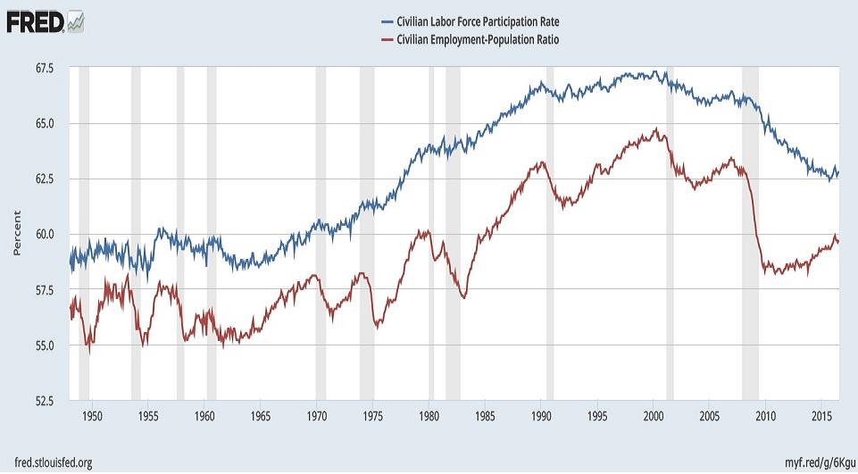 cheap labour markets