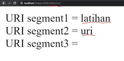 Contoh URI segment codeigniter