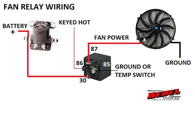 F100 Light Switch Wiring Diagram On Street Rod Wiring Harness Diagram
